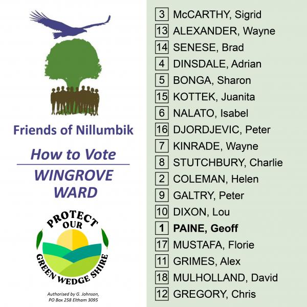 Wingrove Ward how to vote card